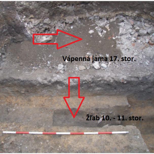 Základ drevenej stavby postavenej v najstarších obdobiach vedci rámcovo datovali do 10. – 11. storočia